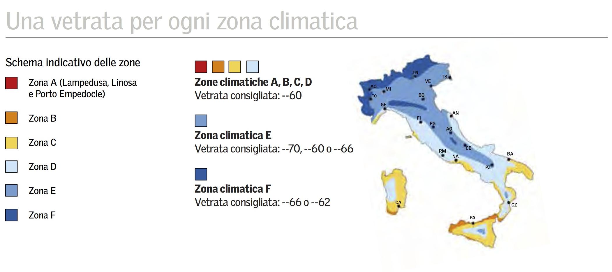vetrata zona climatica